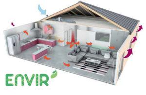 VMC double flux avec Envir